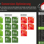 Conversion Optimierung |Periodensystem | ConversionBoosting