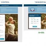Obama for America's Digital Fundraising Machine | Optimizely