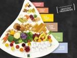 Edekas vegane Ernährungspyramide Institut Fresenius
